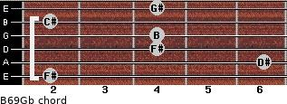 B6/9/Gb for guitar on frets 2, 6, 4, 4, 2, 4