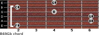 B6/9/Gb for guitar on frets 2, 6, 6, 4, 2, 4