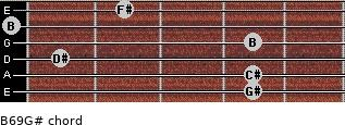 B6/9/G# for guitar on frets 4, 4, 1, 4, 0, 2