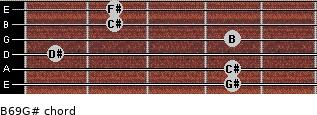 B6/9/G# for guitar on frets 4, 4, 1, 4, 2, 2