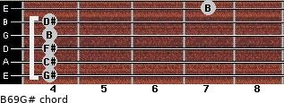 B6/9/G# for guitar on frets 4, 4, 4, 4, 4, 7