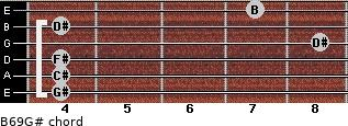B6/9/G# for guitar on frets 4, 4, 4, 8, 4, 7