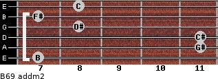 B6/9 add(m2) for guitar on frets 7, 11, 11, 8, 7, 8