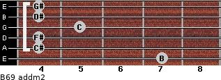 B6/9 add(m2) for guitar on frets 7, 4, 4, 5, 4, 4