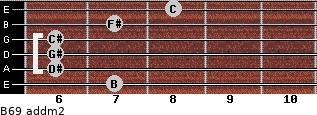 B6/9 add(m2) for guitar on frets 7, 6, 6, 6, 7, 8