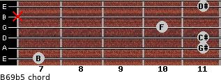 B6/9b5 for guitar on frets 7, 11, 11, 10, x, 11