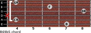 B6/9b5 for guitar on frets 7, 4, x, 8, 6, 4