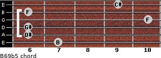 B6/9b5 for guitar on frets 7, 6, 6, 10, 6, 9