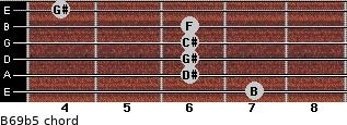 B6/9b5 for guitar on frets 7, 6, 6, 6, 6, 4
