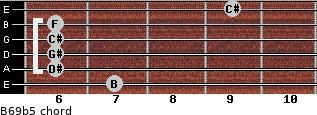 B6/9b5 for guitar on frets 7, 6, 6, 6, 6, 9