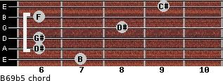 B6/9b5 for guitar on frets 7, 6, 6, 8, 6, 9