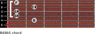 B6/9b5 for guitar on frets x, 2, 1, 1, 2, 1