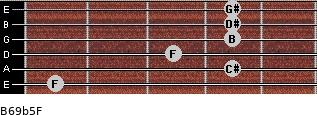B6/9b5/F for guitar on frets 1, 4, 3, 4, 4, 4