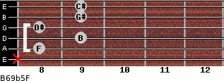 B6/9b5/F for guitar on frets x, 8, 9, 8, 9, 9