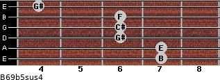 B6/9b5sus4 for guitar on frets 7, 7, 6, 6, 6, 4