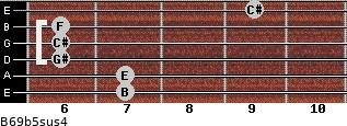 B6/9b5sus4 for guitar on frets 7, 7, 6, 6, 6, 9