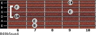 B6/9b5sus4 for guitar on frets 7, 7, 6, 9, 6, 9