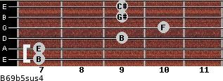 B6/9b5sus4 for guitar on frets 7, 7, 9, 10, 9, 9