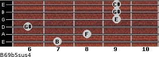 B6/9b5sus4 for guitar on frets 7, 8, 6, 9, 9, 9