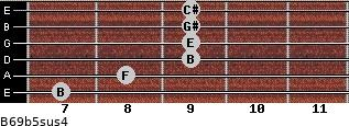 B6/9b5sus4 for guitar on frets 7, 8, 9, 9, 9, 9
