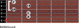 B6/9b5sus4 for guitar on frets x, 2, 2, 1, 2, 1