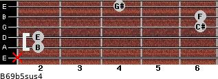 B6/9b5sus4 for guitar on frets x, 2, 2, 6, 6, 4