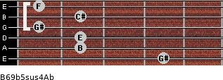 B6/9b5sus4/Ab for guitar on frets 4, 2, 2, 1, 2, 1