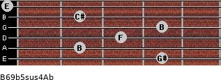 B6/9b5sus4/Ab for guitar on frets 4, 2, 3, 4, 2, 0