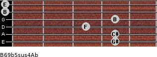 B6/9b5sus4/Ab for guitar on frets 4, 4, 3, 4, 0, 0