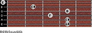 B6/9b5sus4/Ab for guitar on frets 4, 4, 3, 4, 2, 0