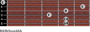 B6/9b5sus4/Ab for guitar on frets 4, 4, 3, 4, 5, 0