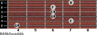B6/9b5sus4/Ab for guitar on frets 4, 7, 6, 6, 6, 7