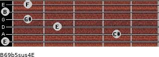 B6/9b5sus4/E for guitar on frets 0, 4, 2, 1, 0, 1