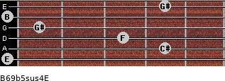 B6/9b5sus4/E for guitar on frets 0, 4, 3, 1, 0, 4