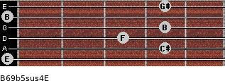 B6/9b5sus4/E for guitar on frets 0, 4, 3, 4, 0, 4