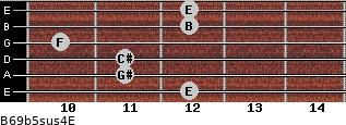 B6/9b5sus4/E for guitar on frets 12, 11, 11, 10, 12, 12