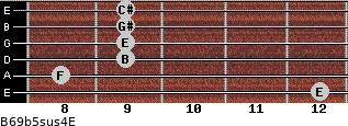 B6/9b5sus4/E for guitar on frets 12, 8, 9, 9, 9, 9