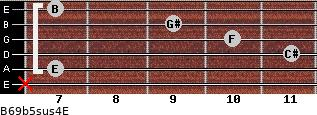 B6/9b5sus4/E for guitar on frets x, 7, 11, 10, 9, 7