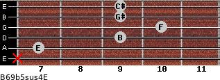 B6/9b5sus4/E for guitar on frets x, 7, 9, 10, 9, 9