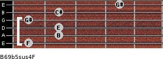 B6/9b5sus4/F for guitar on frets 1, 2, 2, 1, 2, 4