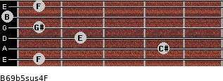 B6/9b5sus4/F for guitar on frets 1, 4, 2, 1, 0, 1