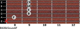 B6/9b5sus4/F for guitar on frets x, 8, 9, 9, 9, 9