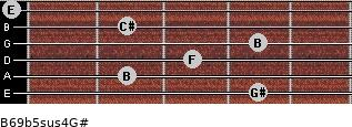 B6/9b5sus4/G# for guitar on frets 4, 2, 3, 4, 2, 0