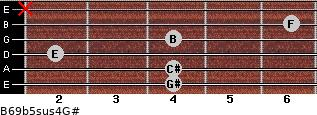 B6/9b5sus4/G# for guitar on frets 4, 4, 2, 4, 6, x