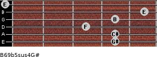 B6/9b5sus4/G# for guitar on frets 4, 4, 3, 4, 5, 0