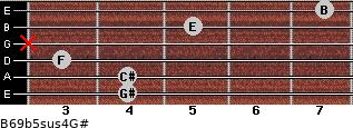 B6/9b5sus4/G# for guitar on frets 4, 4, 3, x, 5, 7