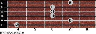 B6/9b5sus4/G# for guitar on frets 4, 7, 6, 6, 6, 7