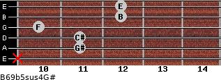 B6/9b5sus4/G# for guitar on frets x, 11, 11, 10, 12, 12