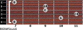 B6/9#5sus4 for guitar on frets 7, 10, 11, 9, 9, 7