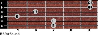 B6/9#5sus4 for guitar on frets 7, 7, 5, 6, 9, 9
